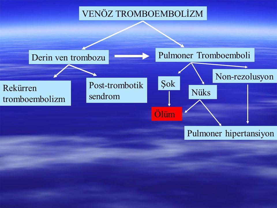 ANTİKOAGULAN TEDAVİ- FONDAPARİNUKS  Sentetik pentasakkarid (heparinin antitrombine bağlantı yeri)  Trombini inhibe etmeksizin antitrombin üzerinden anti-Xa aktivitesi  Subkutan (günde bir kez) (monitorizasyon gereksiz)  Vücut ağırlığı – doz ( 100 kg:10 mg  Kontraendikasyon : Aktif kanama, Akut bakteriyel endokardit, gebelik, laktasyon, ağır böbrek yetmezliği  Yan tesir: Kanama