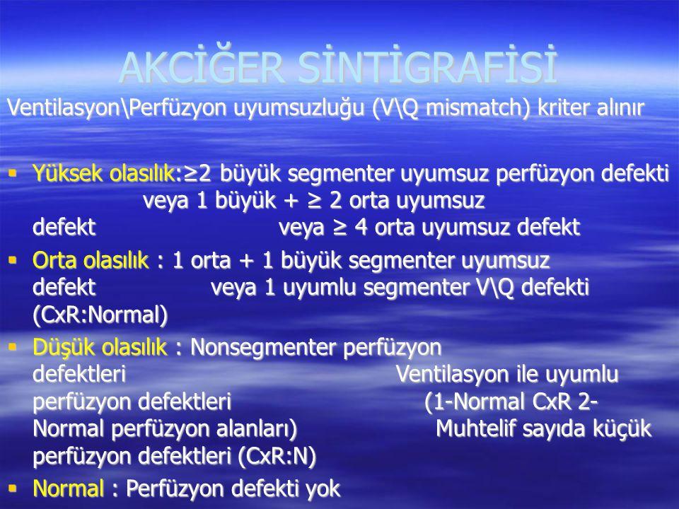 AKCİĞER SİNTİGRAFİSİ Ventilasyon\Perfüzyon uyumsuzluğu (V\Q mismatch) kriter alınır  Yüksek olasılık:≥2 büyük segmenter uyumsuz perfüzyon defekti vey