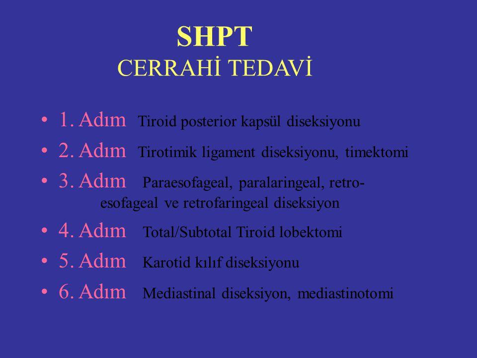 SHPT CERRAHİ TEDAVİ 1.Adım Tiroid posterior kapsül diseksiyonu 2.
