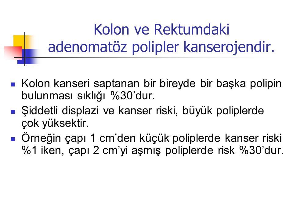 Kolon ve Rektumdaki adenomatöz polipler kanserojendir. Kolon kanseri saptanan bir bireyde bir başka polipin bulunması sıklığı %30'dur. Şiddetli displa