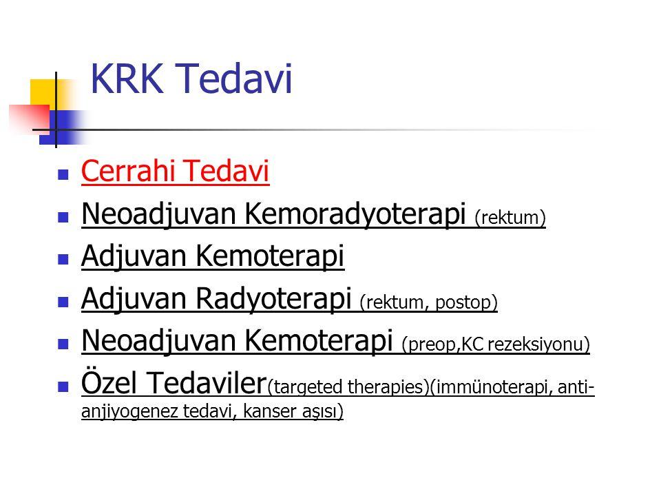 KRK Tedavi Cerrahi Tedavi Neoadjuvan Kemoradyoterapi (rektum) Adjuvan Kemoterapi Adjuvan Radyoterapi (rektum, postop) Neoadjuvan Kemoterapi (preop,KC