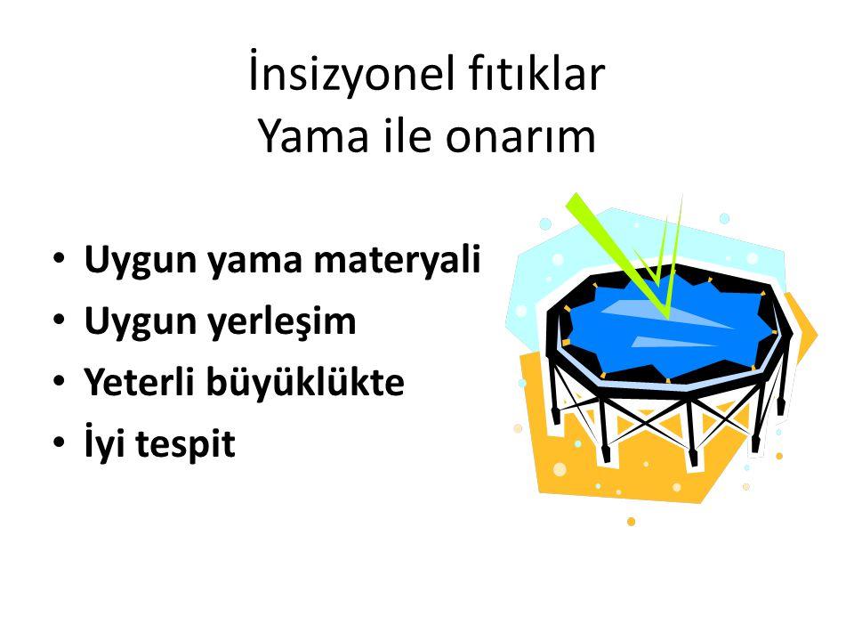 İnsizyonel fıtıklar Yama ile onarım Uygun yama materyali Uygun yerleşim Yeterli büyüklükte İyi tespit