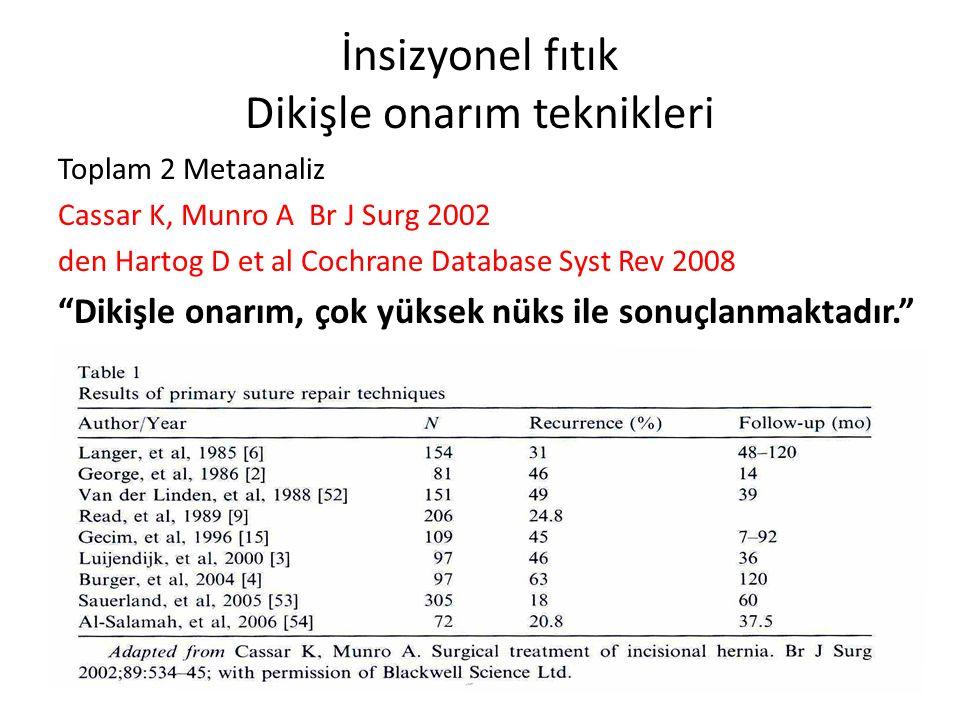 İnsizyonel fıtık Dikişle onarım teknikleri Toplam 2 Metaanaliz Cassar K, Munro A Br J Surg 2002 den Hartog D et al Cochrane Database Syst Rev 2008 Dikişle onarım, çok yüksek nüks ile sonuçlanmaktadır.