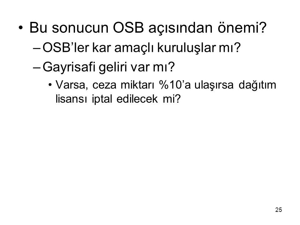 Bu sonucun OSB açısından önemi.–OSB'ler kar amaçlı kuruluşlar mı.