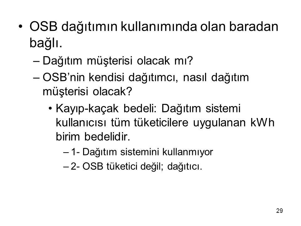OSB dağıtımın kullanımında olan baradan bağlı.–Dağıtım müşterisi olacak mı.