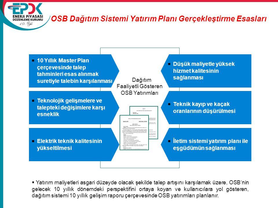 10. Yıl Dağıtım Faaliyetli Gösteren OSB Yatırımları  Teknolojik gelişmelere ve talepteki değişimlere karşı esneklik  Elektrik teknik kalitesinin yük