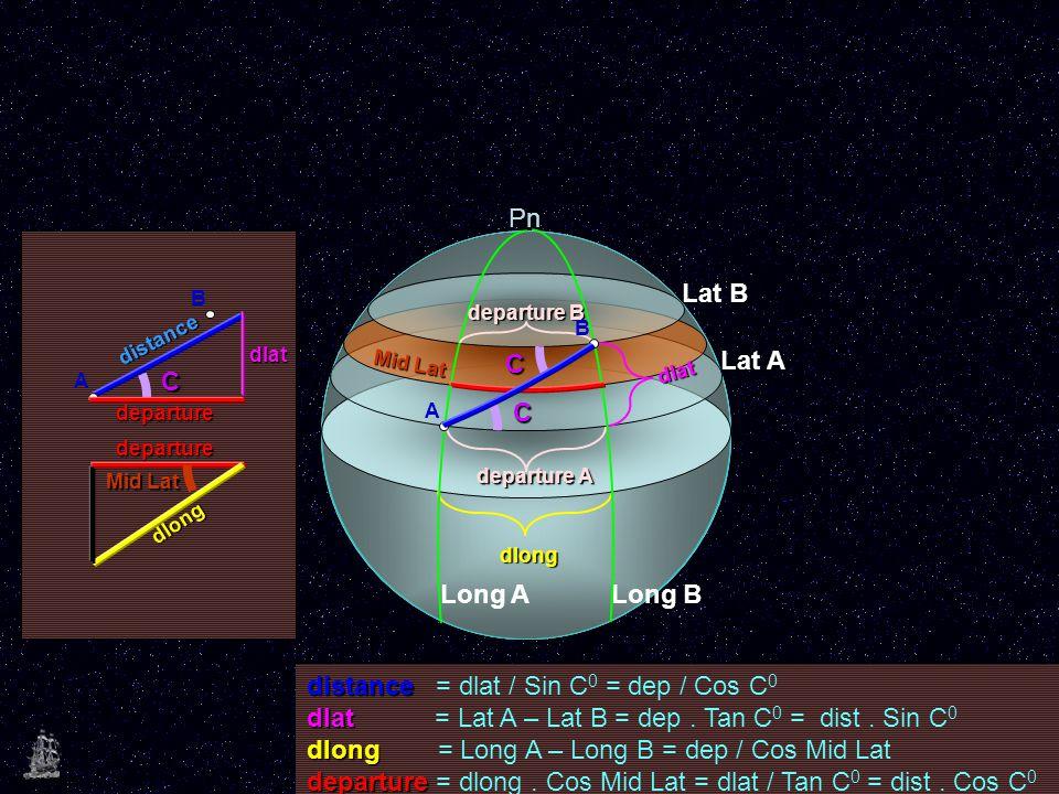 S elçuk N as SELÇUK NAS Pn Lat A Long A distance = dlat / Sin C 0 = dep / Cos C 0 dlat = Lat A – Lat B = dep. Tan C 0 = dist. Sin C 0 dlong = Long A –