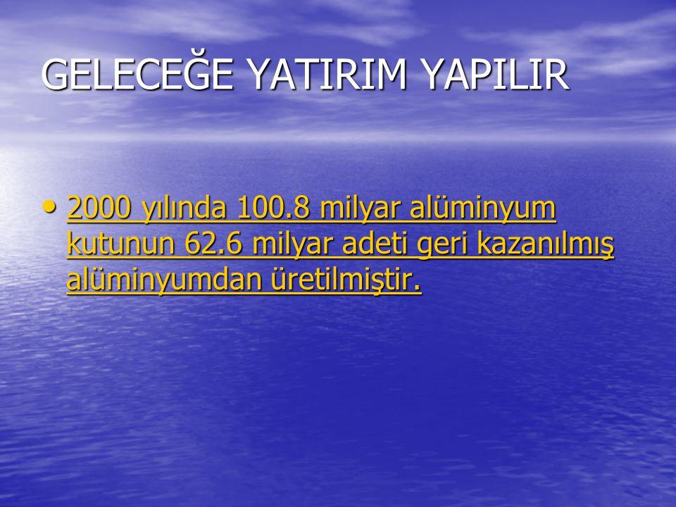 GELECEĞE YATIRIM YAPILIR 2000 yılında 100.8 milyar alüminyum kutunun 62.6 milyar adeti geri kazanılmış alüminyumdan üretilmiştir. 2000 yılında 100.8 m