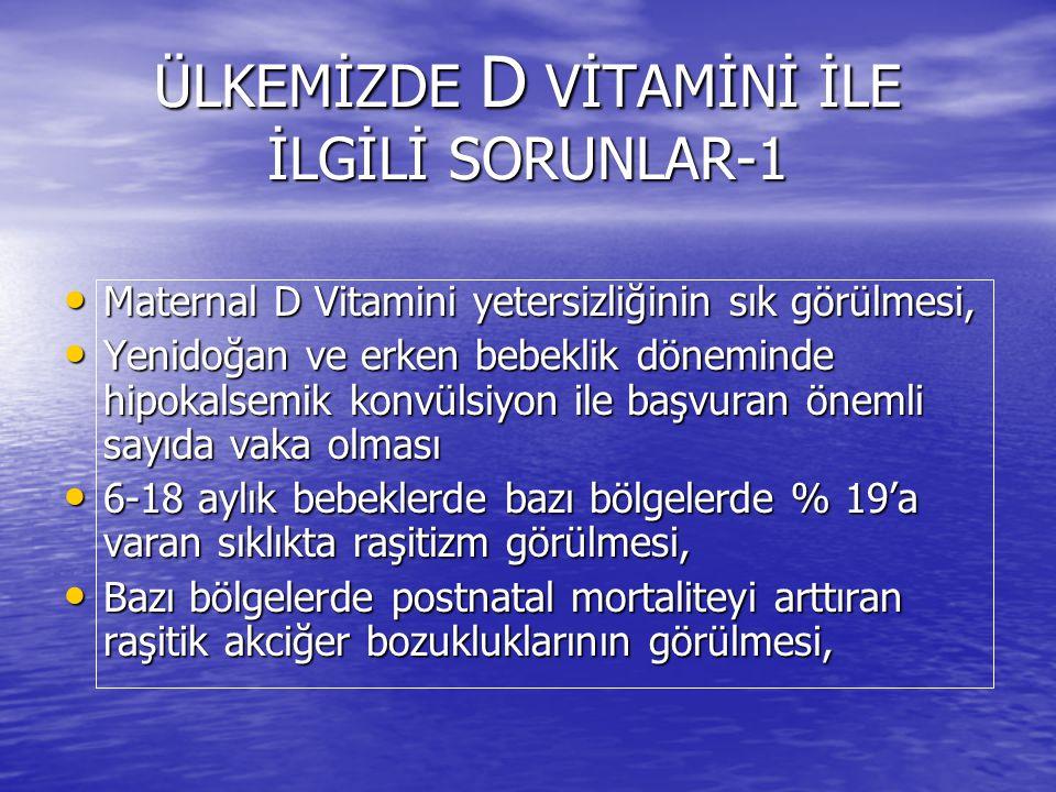 ÜLKEMİZDE D VİTAMİNİ İLE İLGİLİ SORUNLAR-1 Maternal D Vitamini yetersizliğinin sık görülmesi, Maternal D Vitamini yetersizliğinin sık görülmesi, Yenid