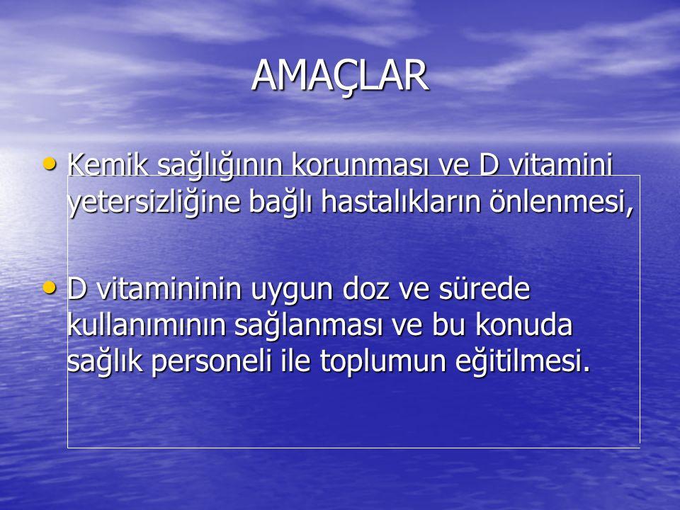AMAÇLAR Kemik sağlığının korunması ve D vitamini yetersizliğine bağlı hastalıkların önlenmesi, Kemik sağlığının korunması ve D vitamini yetersizliğine