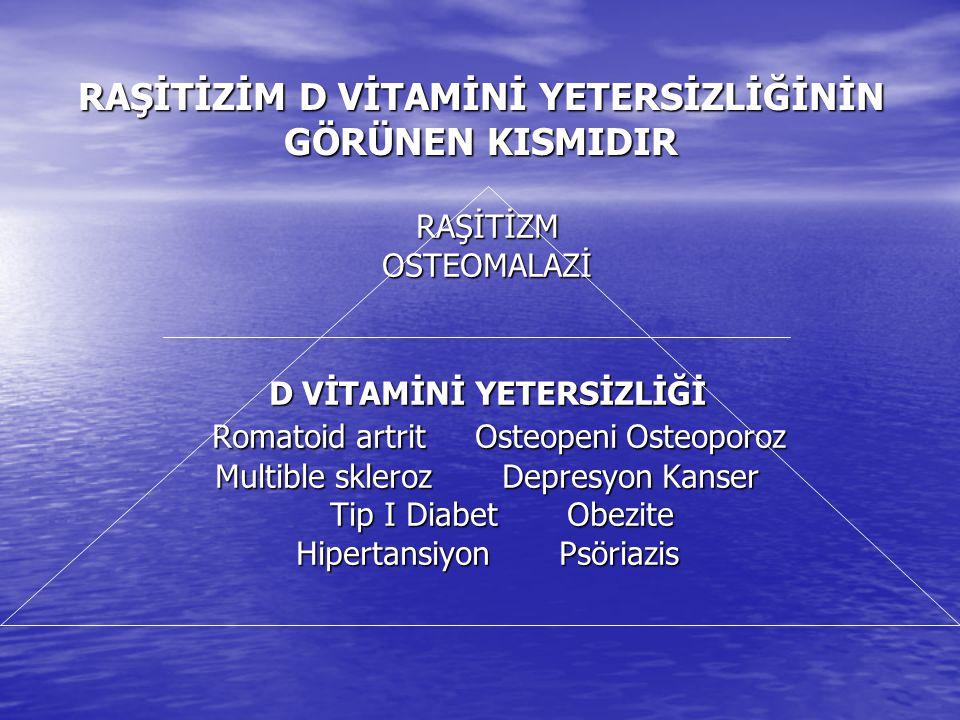 RAŞİTİZİM D VİTAMİNİ YETERSİZLİĞİNİN GÖRÜNEN KISMIDIR RAŞİTİZMOSTEOMALAZİ D VİTAMİNİ YETERSİZLİĞİ Romatoid artrit Osteopeni Osteoporoz Romatoid artrit