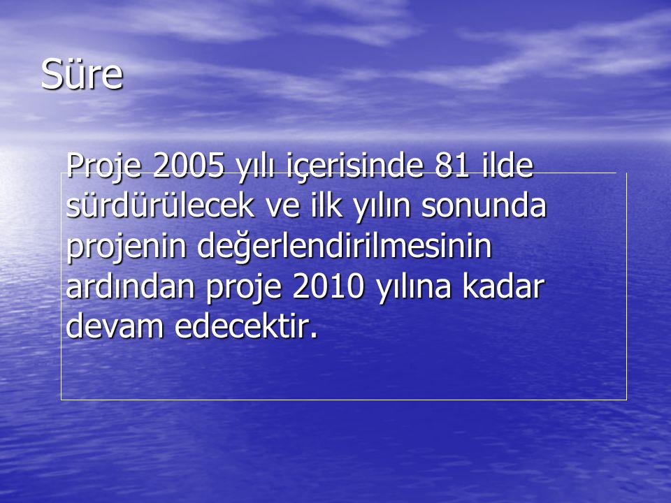 Süre Proje 2005 yılı içerisinde 81 ilde sürdürülecek ve ilk yılın sonunda projenin değerlendirilmesinin ardından proje 2010 yılına kadar devam edecektir.