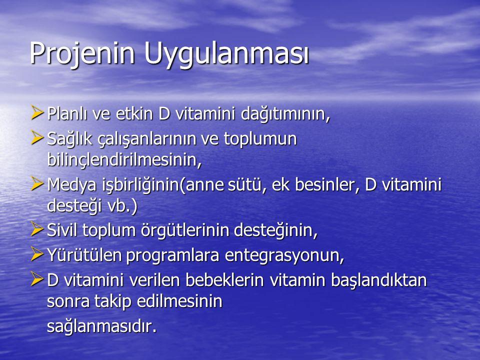Projenin Uygulanması  Planlı ve etkin D vitamini dağıtımının,  Sağlık çalışanlarının ve toplumun bilinçlendirilmesinin,  Medya işbirliğinin(anne sü