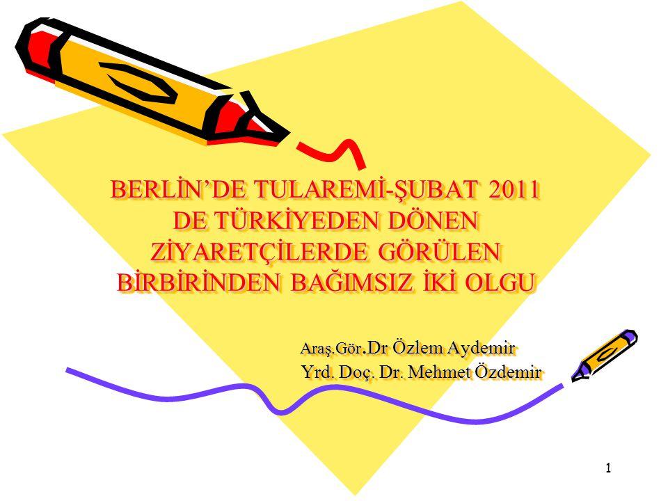 Tularemi Vakalarının Yıllara Göre Dağılımı (Türkiye, 2005-2009)