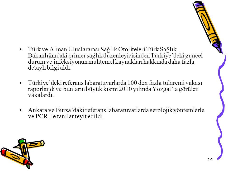 14 Türk ve Alman Uluslararası Sağlık Otoriteleri Türk Sağlık Bakanlığındaki primer sağlık düzenleyicisinden Türkiye'deki güncel durum ve infeksiyonun muhtemel kaynakları hakkında daha fazla detaylı bilgi aldı.