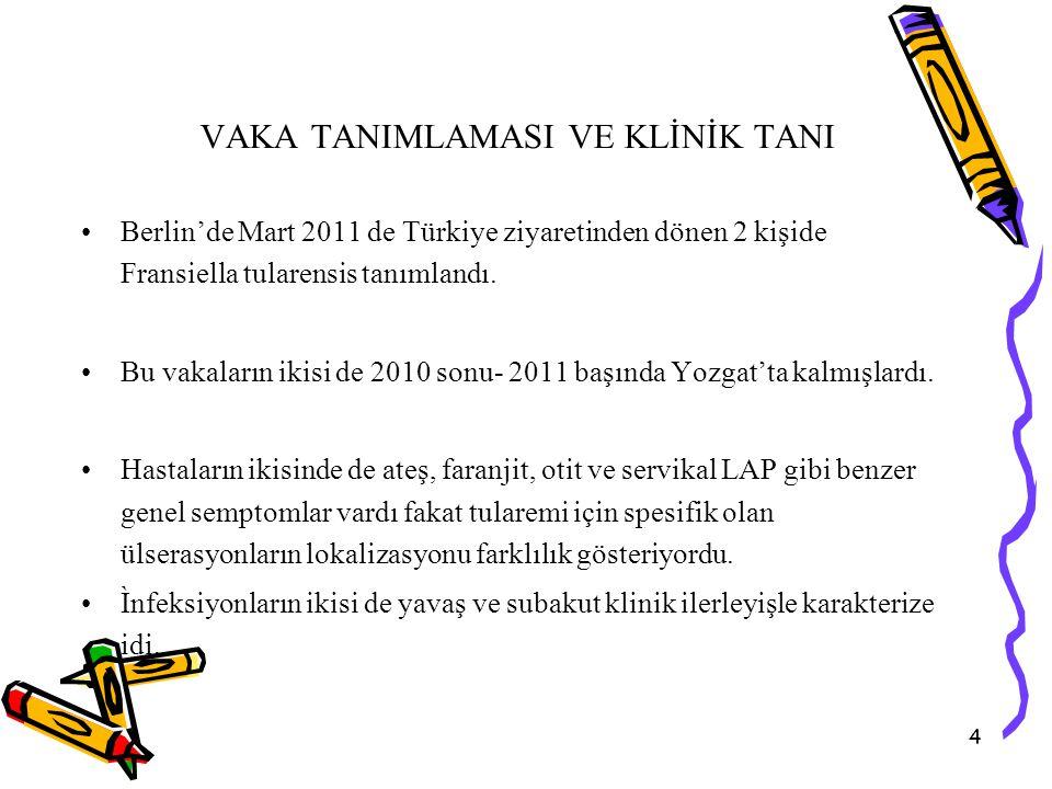 4 VAKA TANIMLAMASI VE KLİNİK TANI Berlin'de Mart 2011 de Türkiye ziyaretinden dönen 2 kişide Fransiella tularensis tanımlandı.