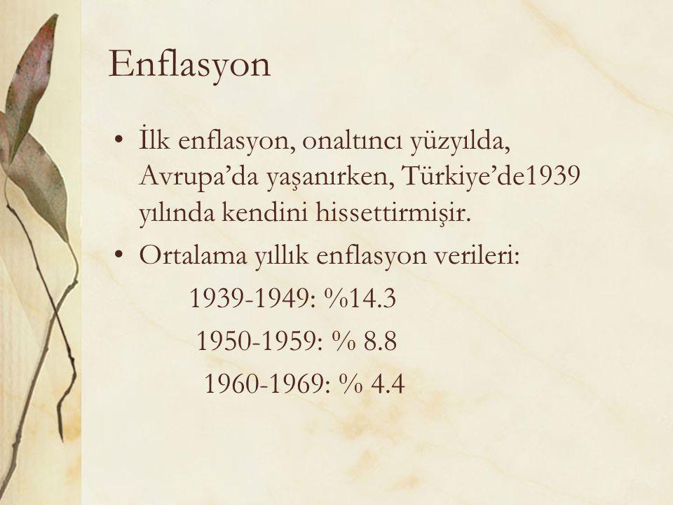 Enflasyon İlk enflasyon, onaltıncı yüzyılda, Avrupa'da yaşanırken, Türkiye'de1939 yılında kendini hissettirmişir. Ortalama yıllık enflasyon verileri: