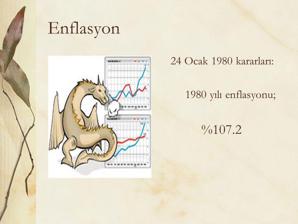 Enflasyon 24 Ocak 1980 kararları: 1980 yılı enflasyonu; %107.2