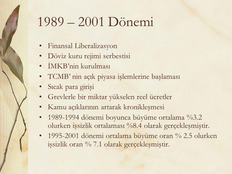1989 – 2001 Dönemi Finansal Liberalizasyon Döviz kuru rejimi serbestisi İMKB'nin kurulması TCMB' nin açık piyasa işlemlerine başlaması Sıcak para girişi Grevlerle bir miktar yükselen reel ücretler Kamu açıklarının artarak kronikleşmesi 1989-1994 dönemi boyunca büyüme ortalama %3.2 olurken işsizlik ortalaması %8.4 olarak gerçekleşmiştir.