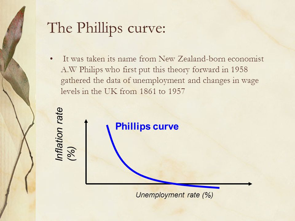 The Phillips curve: It was taken its name from New Zealand-born economist A.W Philips who first put this theory forward in 1958 gathered the data of u