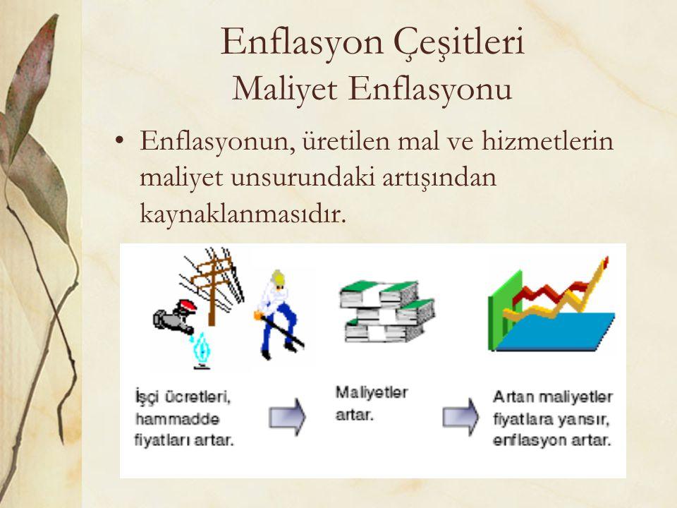 Enflasyon Çeşitleri Maliyet Enflasyonu Enflasyonun, üretilen mal ve hizmetlerin maliyet unsurundaki artışından kaynaklanmasıdır.