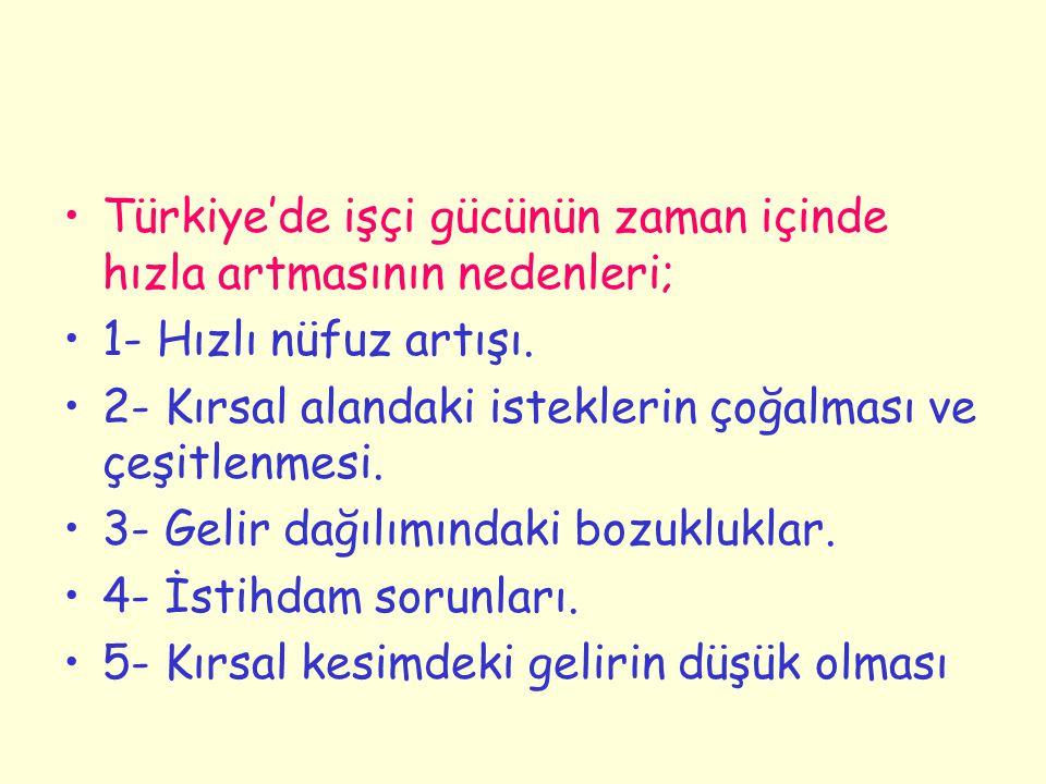 Türkiye'de işçi gücünün zaman içinde hızla artmasının nedenleri; 1- Hızlı nüfuz artışı. 2- Kırsal alandaki isteklerin çoğalması ve çeşitlenmesi. 3- Ge