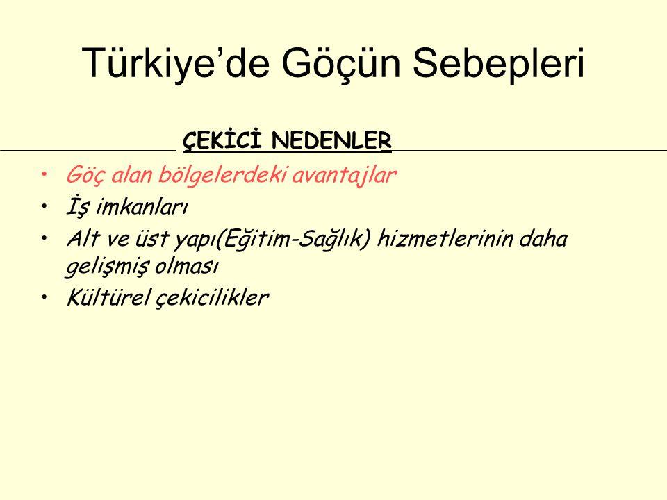 Türkiye'de Göçün Sebepleri ÇEKİCİ NEDENLER Göç alan bölgelerdeki avantajlar İş imkanları Alt ve üst yapı(Eğitim-Sağlık) hizmetlerinin daha gelişmiş ol