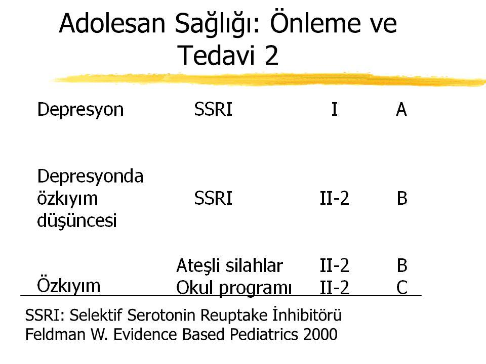 Adolesan Sağlığı: Önleme ve Tedavi 1 Feldman W. Evidence Based Pediatrics. 2000