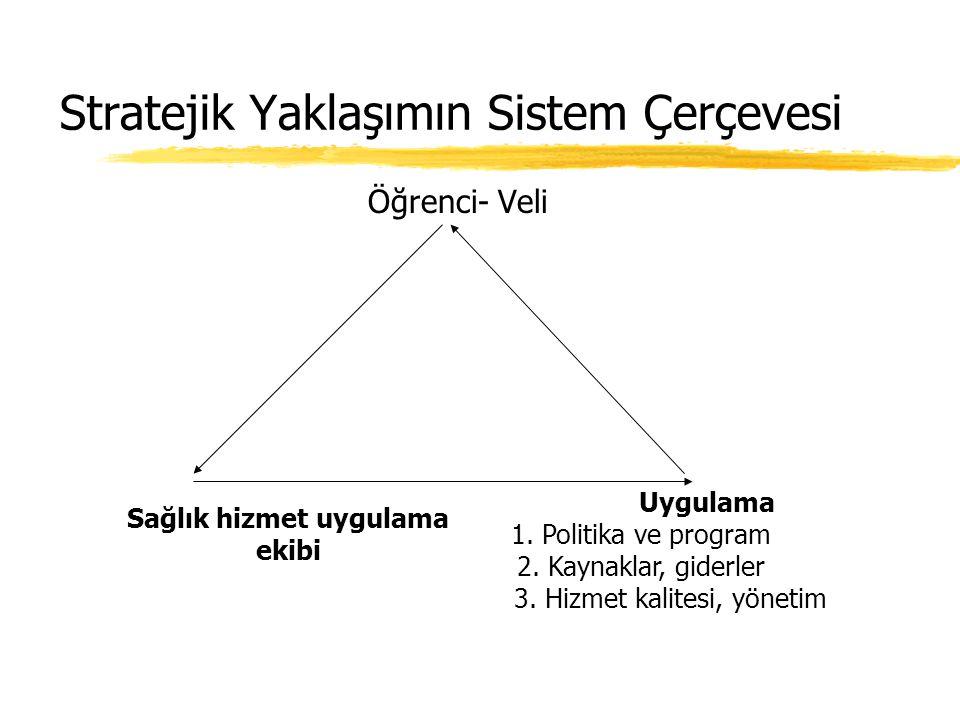 Okul Sağlığı Hizmetlerine Stratejik Yaklaşım 1- Hizmet uygulamalarının basamaklandırılması - Okul sağlığı hizmet durumunu değerlendirme/ Hazırlık - Uy