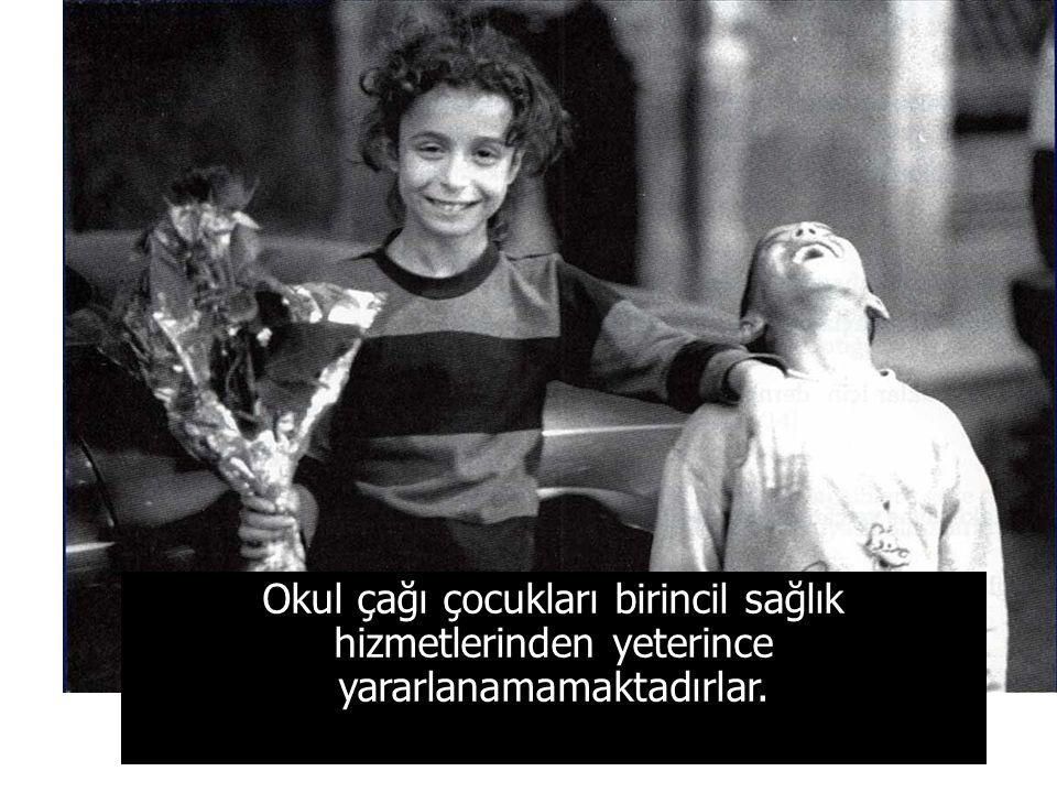 Türkiye'nin Nüfusu z Son on yıllarda ülkemizin nüfusu yaşlanıyor… z Genç nüfus bir çok ülkedekinden fazla !