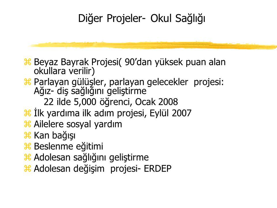 Diğer Projeler- Okul Sağlığı zBeyaz Bayrak Projesi( 90'dan yüksek puan alan okullara verilir) zParlayan gülüşler, parlayan gelecekler projesi: Ağız- diş sağlığını geliştirme 22 ilde 5,000 öğrenci, Ocak 2008 zİlk yardıma ilk adım projesi, Eylül 2007 zAilelere sosyal yardım zKan bağışı zBeslenme eğitimi zAdolesan sağlığını geliştirme zAdolesan değişim projesi- ERDEP