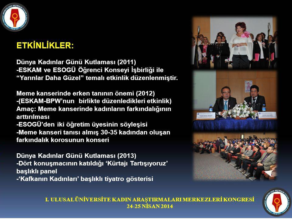 I. ULUSAL ÜNİVERSİTE KADIN ARAŞTIRMALARI MERKEZLERİ KONGRESİ 24-25 NİSAN 2014 ETKİNLİKLER: Dünya Kadınlar Günü Kutlaması (2011) -ESKAM ve ESOGÜ Öğrenc