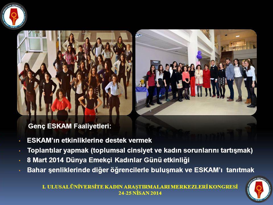 I. ULUSAL ÜNİVERSİTE KADIN ARAŞTIRMALARI MERKEZLERİ KONGRESİ 24-25 NİSAN 2014 Genç ESKAM Faaliyetleri: ESKAM'ın etkinliklerine destek vermek Toplantıl