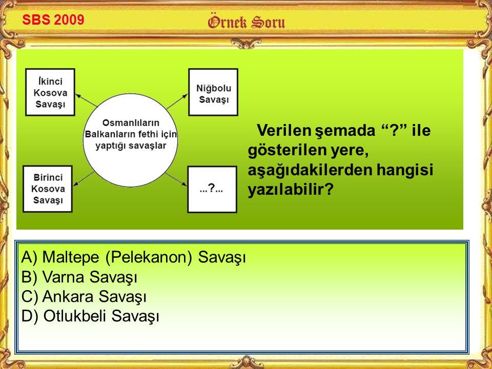 A) 1 B) 2 C) 3 D) 4 Kaç numaralı kutuda verilen bilgi ile Osmanlı Beyliği'nin kısa sürede genişlemesinde coğrafi konumunun önemi belirtilmiştir? SBS 2