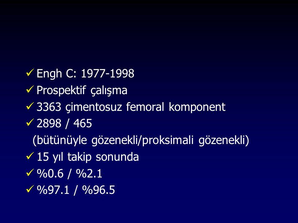 Engh C: 1977-1998 Prospektif çalışma 3363 çimentosuz femoral komponent 2898 / 465 (bütünüyle gözenekli/proksimali gözenekli) 15 yıl takip sonunda %0.6