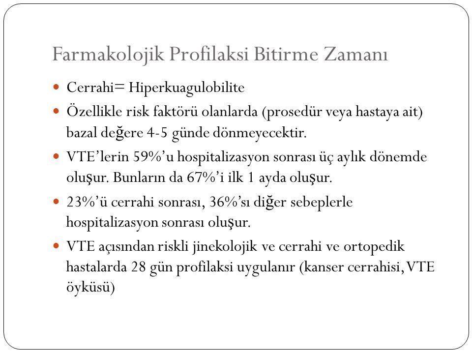 Farmakolojik Profilaksi Bitirme Zamanı Cerrahi= Hiperkuagulobilite Özellikle risk faktörü olanlarda (prosedür veya hastaya ait) bazal de ğ ere 4-5 gün