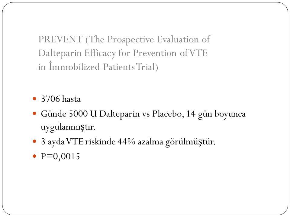 3706 hasta Günde 5000 U Dalteparin vs Placebo, 14 gün boyunca uygulanmı ş tır. 3 ayda VTE riskinde 44% azalma görülmü ş tür. P=0,0015 PREVENT (The Pro