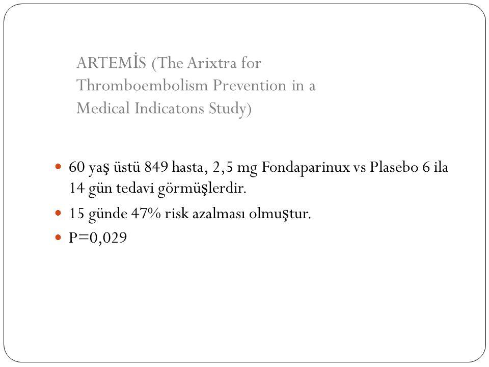 60 ya ş üstü 849 hasta, 2,5 mg Fondaparinux vs Plasebo 6 ila 14 gün tedavi görmü ş lerdir. 15 günde 47% risk azalması olmu ş tur. P=0,029 ARTEM İ S (T