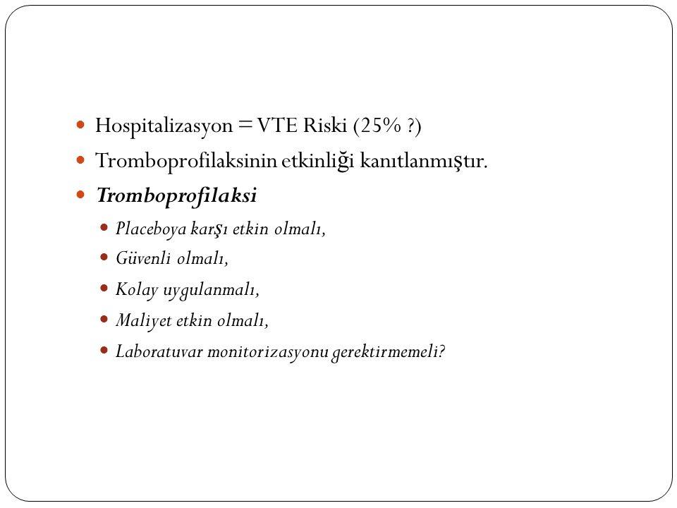 Hospitalizasyon = VTE Riski (25% ?) Tromboprofilaksinin etkinli ğ i kanıtlanmı ş tır. Tromboprofilaksi Placeboya kar ş ı etkin olmalı, Güvenli olmalı,