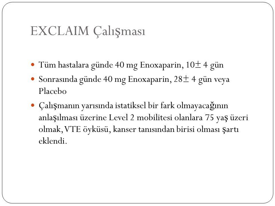 EXCLAIM Çalı ş ması Tüm hastalara günde 40 mg Enoxaparin, 10± 4 gün Sonrasında günde 40 mg Enoxaparin, 28± 4 gün veya Placebo Çalı ş manın yarısında i