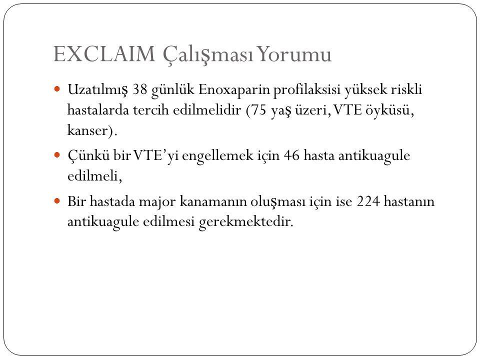 EXCLAIM Çalı ş ması Yorumu Uzatılmı ş 38 günlük Enoxaparin profilaksisi yüksek riskli hastalarda tercih edilmelidir (75 ya ş üzeri, VTE öyküsü, kanser
