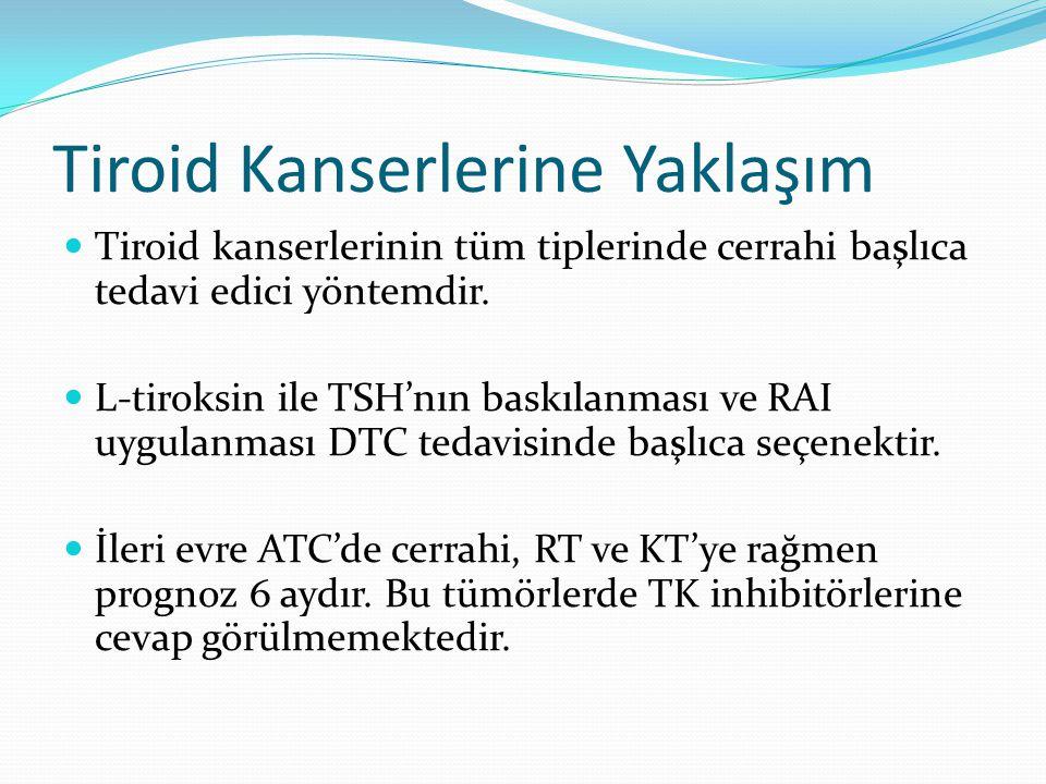 Tiroid Kanserlerine Yaklaşım Tiroid kanserlerinin tüm tiplerinde cerrahi başlıca tedavi edici yöntemdir. L-tiroksin ile TSH'nın baskılanması ve RAI uy
