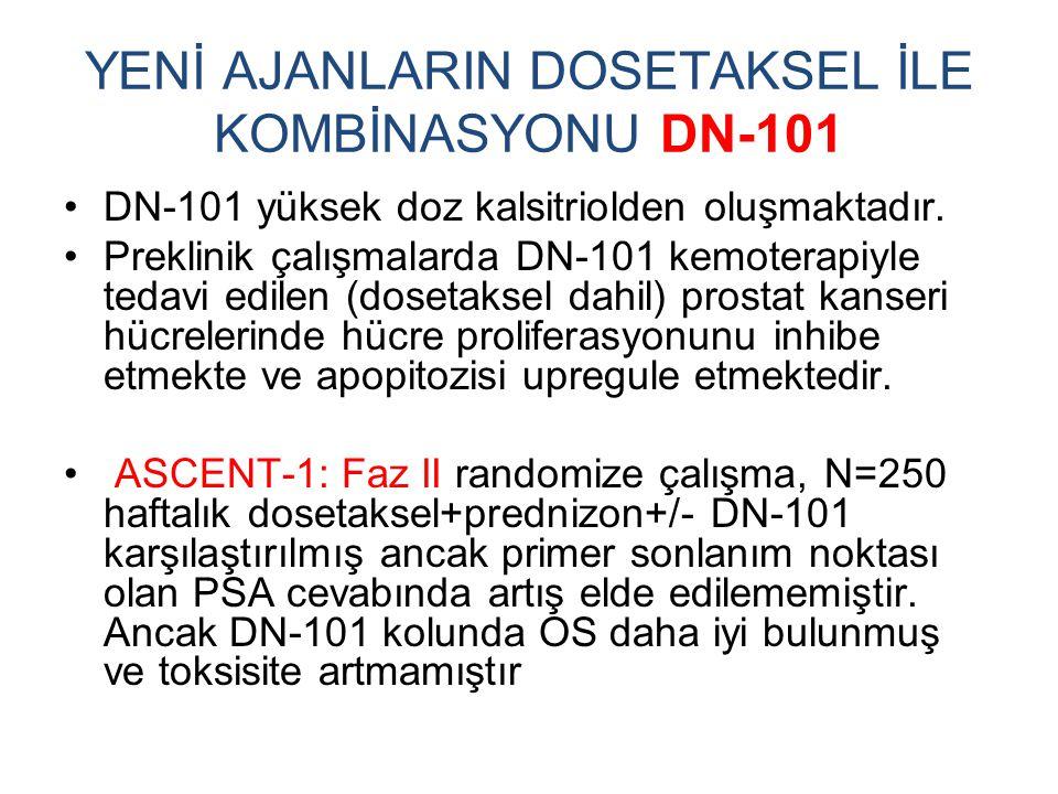 YENİ AJANLARIN DOSETAKSEL İLE KOMBİNASYONU DN-101 DN-101 yüksek doz kalsitriolden oluşmaktadır. Preklinik çalışmalarda DN-101 kemoterapiyle tedavi edi