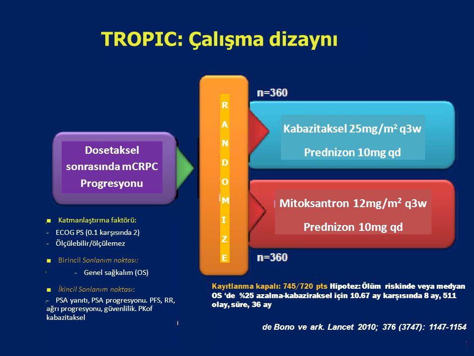 TROPIC: Çalışma dizaynı Dosetaksel sonrasında mCRPC Progresyonu ■ Katmanlaştırma faktörü: - ECOG PS (0.1 karşısında 2) - Ölçülebilir/ölçülemez ■ Birin