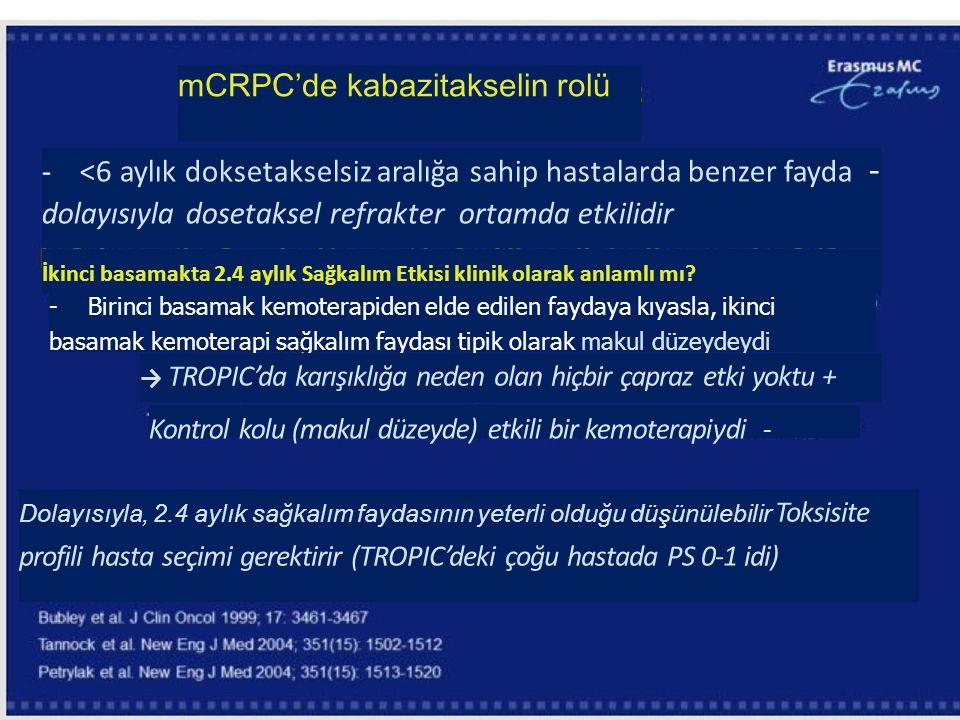 mCRPC'de kabazitakselin rolü - <6 aylık doksetakselsiz aralığa sahip hastalarda benzer fayda - dolayısıyla dosetaksel refrakter ortamda etkilidir İkin