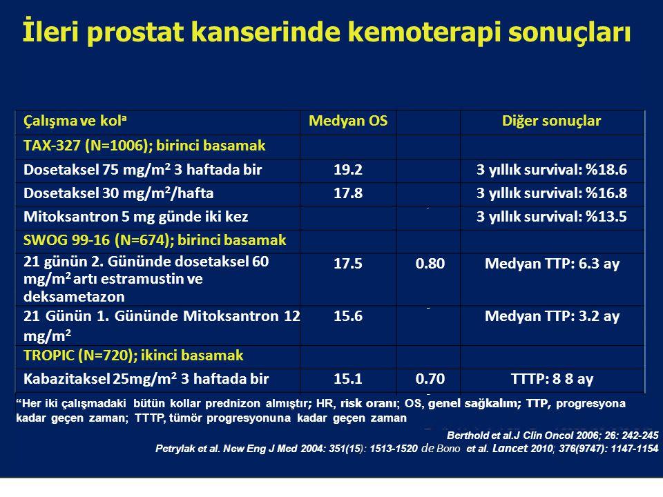 İleri prostat kanserinde kemoterapi sonuçları Çalışma ve kol a Medyan OSDiğer sonuçlar TAX-327 (N=1006); birinci basamak Dosetaksel 75 mg/m 2 3 haftad
