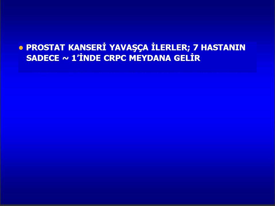 PROSTAT KANSERİ YAVAŞÇA İLERLER; 7 HASTANIN SADECE ~ 1'İNDE CRPC MEYDANA GELİR