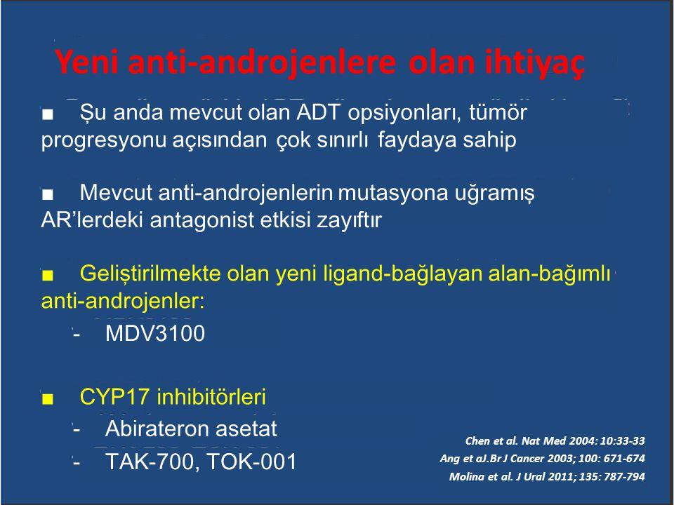 Yeni anti-androjenlere olan ihtiyaç ■ Şu anda mevcut olan ADT opsiyonları, tümör progresyonu açısından çok sınırlı faydaya sahip ■ Mevcut anti-androje