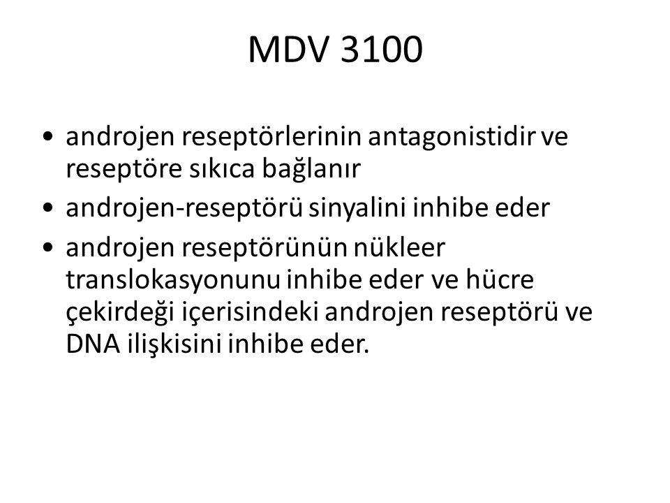 MDV 3100 androjen reseptörlerinin antagonistidir ve reseptöre sıkıca bağlanır androjen-reseptörü sinyalini inhibe eder androjen reseptörünün nükleer t