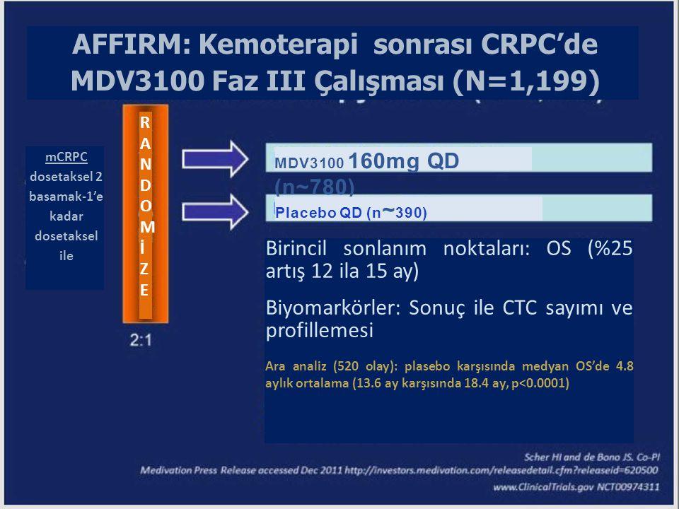 AFFIRM: Kemoterapi sonrası CRPC'de MDV3100 Faz III Çalışması (N=1,199) mCRPC dosetaksel 2 basamak-1'e kadar dosetaksel ile RANDOMİZERANDOMİZE MDV3100